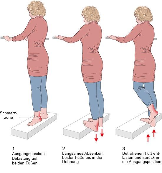 Grafik: Übung für die Achillessehne